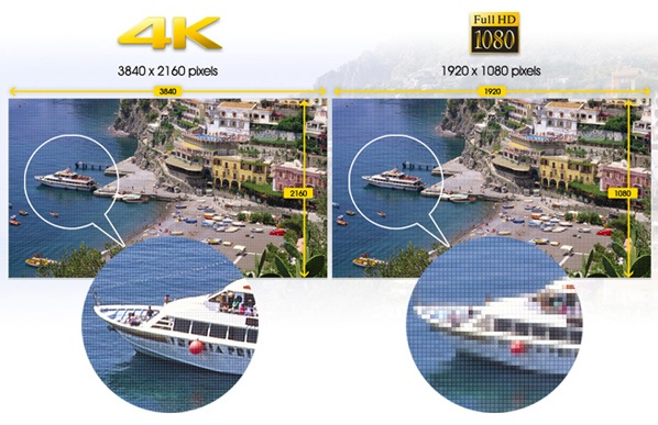 suativi24h.com.vn-nhung-dieu-nen-biet-khi-mua-tv-4k
