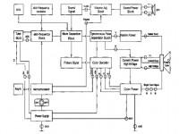 Hướng dẫn kỹ thuật sửa chữa tivi LCD đời mới phần 6