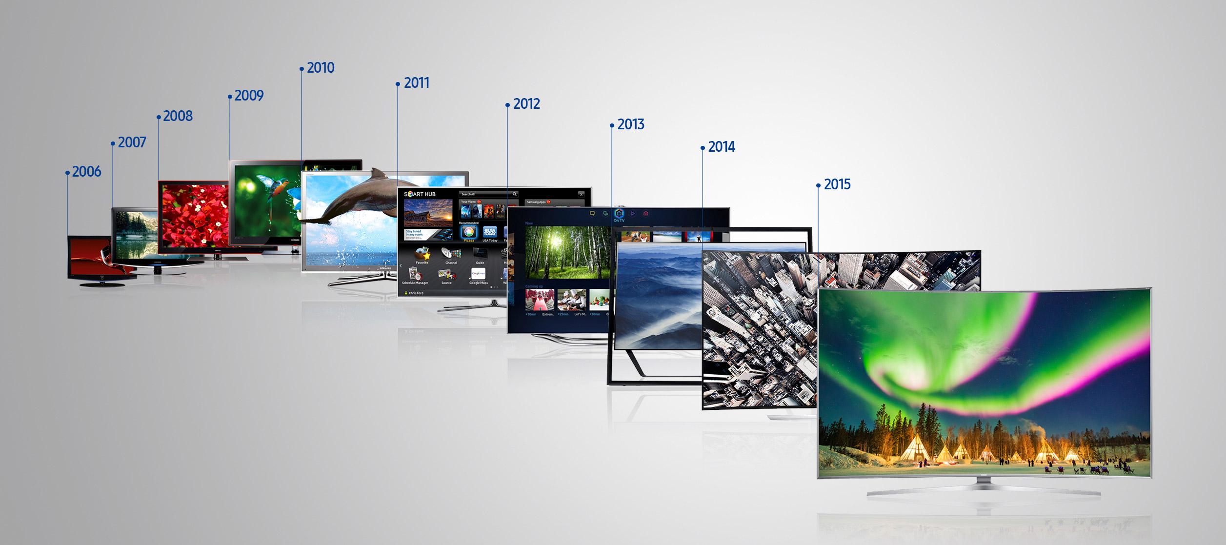 Tivi SAMSUNG ngôi vị dẫn đầu thị trường trong 10 năm nay