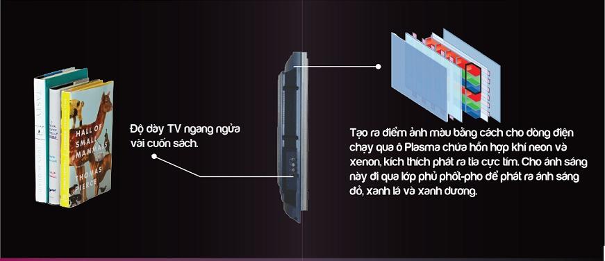 Tivi Plasma có độ dày tương đương vài cuốn sách