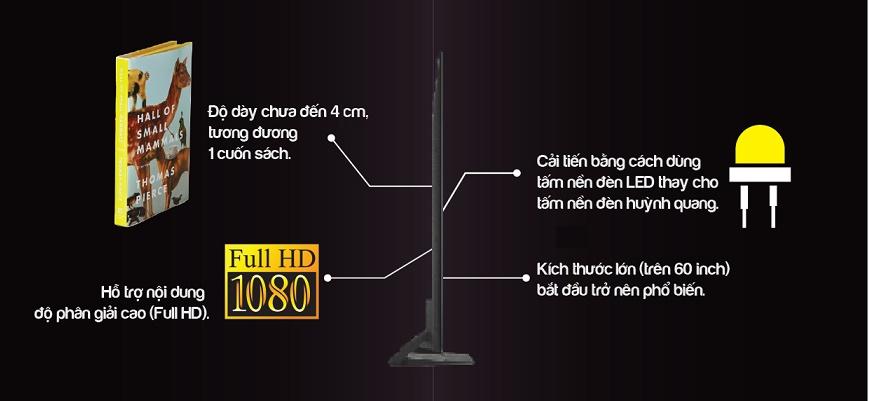 TIVI LCD LED ra đời có độ dày chưa đến 4cm