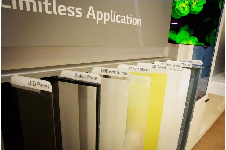 Màn hình LCD gồm nhiều lớp. Ảnh trên là các lớp trong màn hình LCD sử dụng công nghệ chấm lượng tử thông thường.