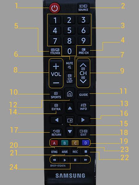 Cách sử dụng điều khiển tivi Samsung K5300