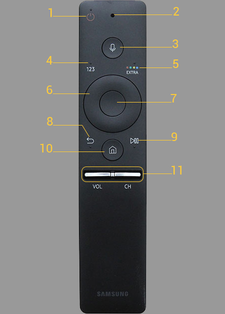 Hướng dẫn cách sử dụng điều khiển tivi Samsung KU6400, KU6500, KS7000, KS7500, KS9000