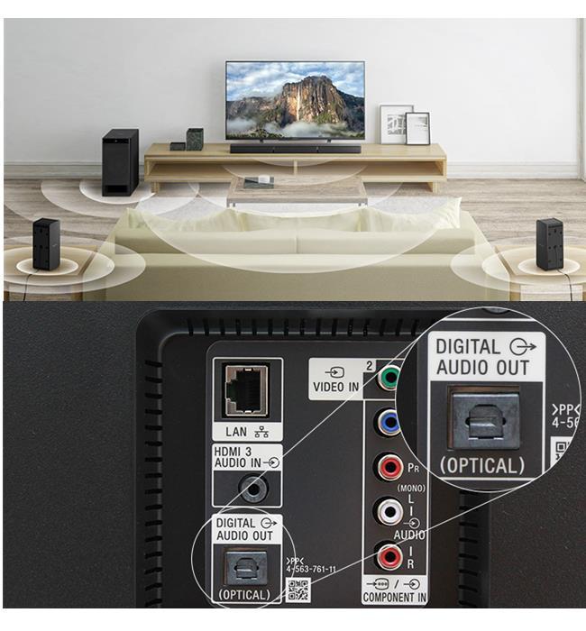 Một số cách kết nối loa với tivi đơn giản, hiệu quả